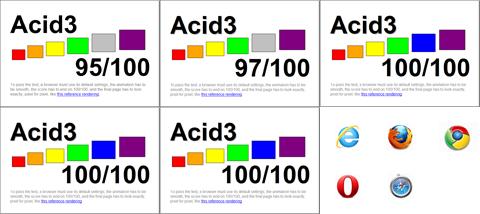 5-popular-browsers-comaprison-acid3